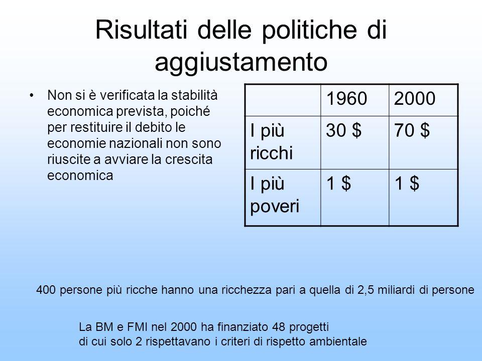Risultati delle politiche di aggiustamento Non si è verificata la stabilità economica prevista, poiché per restituire il debito le economie nazionali