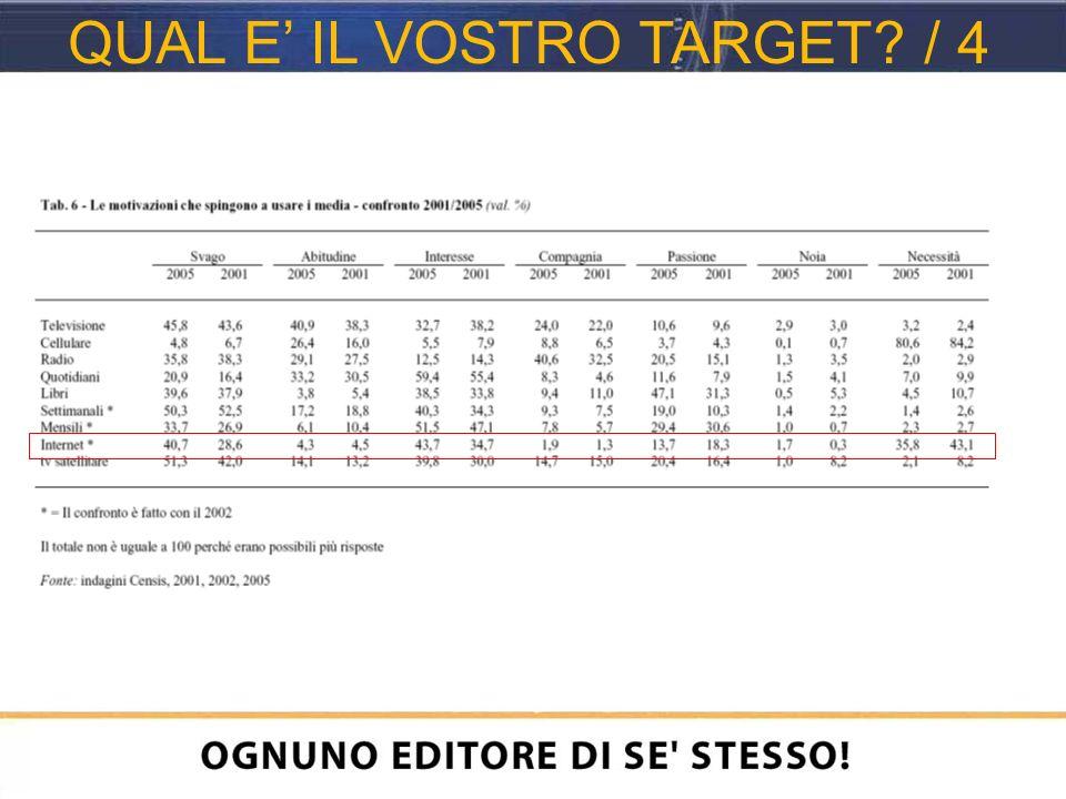 QUAL E IL VOSTRO TARGET / 4