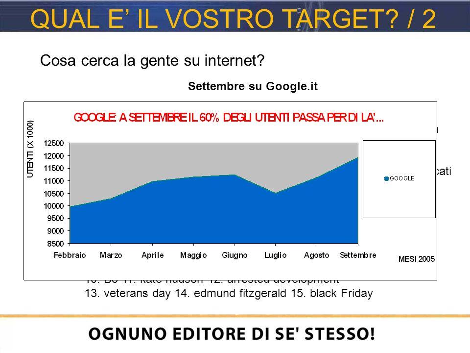 Cosa cerca la gente su internet. Settembre su Google.it 1.miss italia 2.