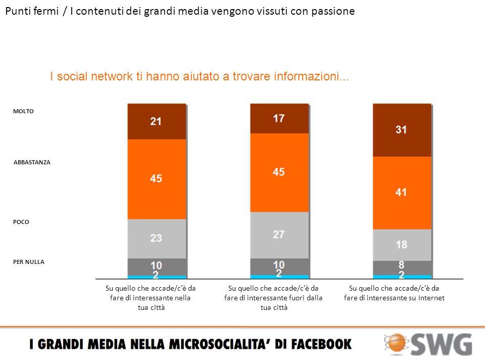 Punti fermi / I contenuti dei grandi media vengono vissuti con passione I social network ti hanno aiutato a trovare informazioni...