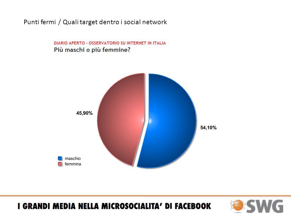 Punti fermi / Quali target dentro i social network