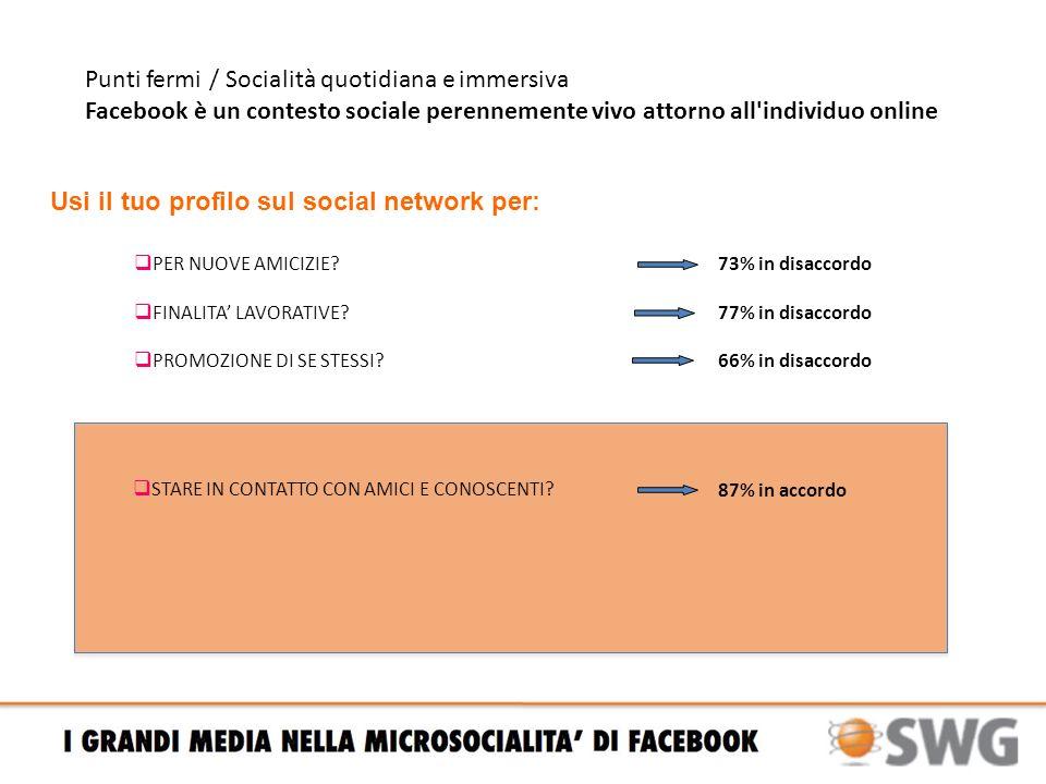 Punti fermi / I contenuti come pane della socialità Articoli, foto e video provenienti dai media (globali) sono uno dei pretesti usati dalla gente per socializzare su Facebook 83% in accordo 64% in accordo Usi il tuo profilo sul social network per: CONDIVIDERE INFORMAZIONI.
