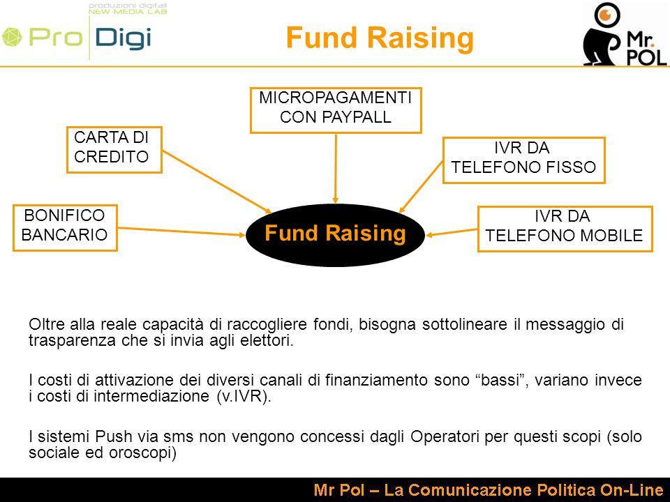 Fund Raising CARTA DI CREDITO MICROPAGAMENTI CON PAYPALL BONIFICO BANCARIO IVR DA TELEFONO FISSO IVR DA TELEFONO MOBILE Fund Raising Oltre alla reale