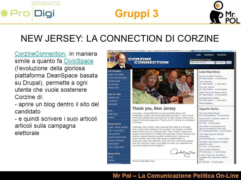 Gruppi 3 CorzineConnectionCorzineConnection, in maniera simile a quanto fa CivicSpace (levoluzione della gloriosa piattaforma DeanSpace basata su Drupal), permette a ogni utente che vuole sostenere Corzine di: - aprire un blog dentro il sito del candidato - e quindi scrivere i suoi articoli articoli sulla campagna elettoraleCivicSpace NEW JERSEY: LA CONNECTION DI CORZINE
