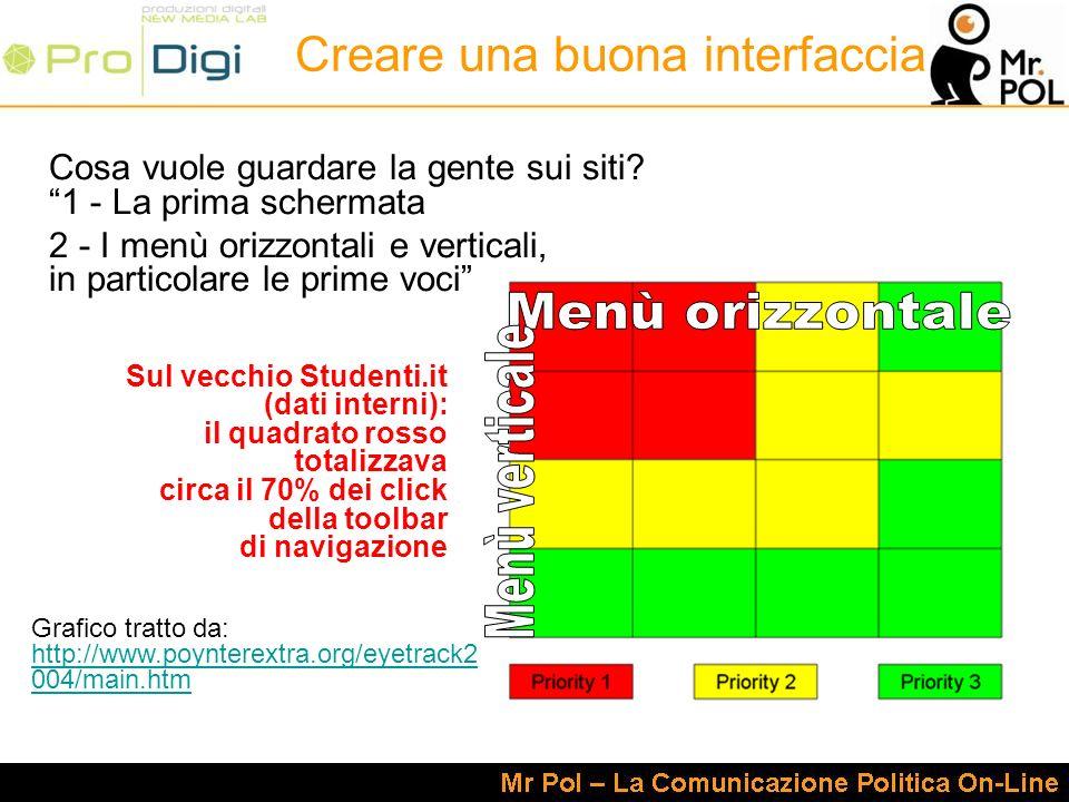 Cosa vuole guardare la gente sui siti? 1 - La prima schermata 2 - I menù orizzontali e verticali, in particolare le prime voci Creare una buona interf