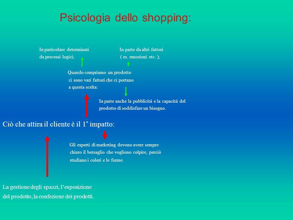Psicologia dello shopping: In particolare determinati In parte da altri fattori da processi logici; ( es.