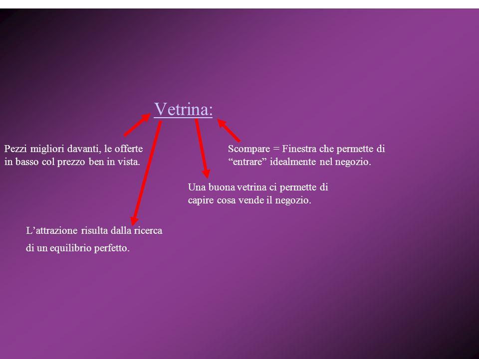 Vetrina: Pezzi migliori davanti, le offerte Scompare = Finestra che permette di in basso col prezzo ben in vista.