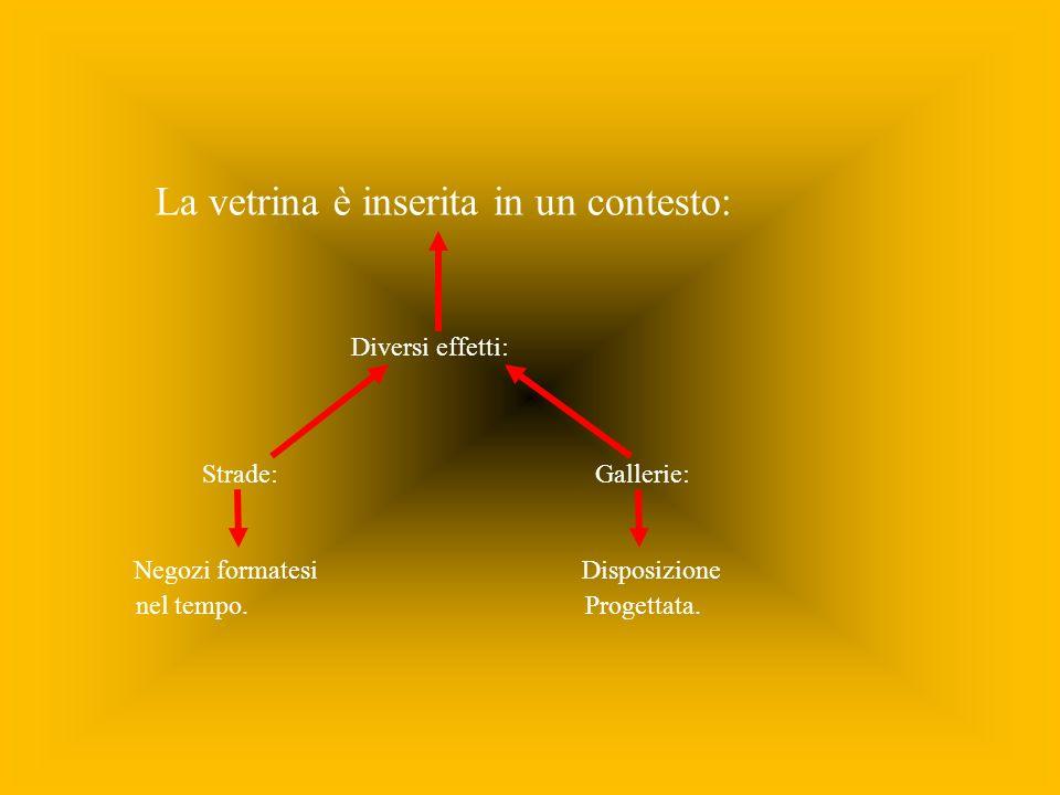 La vetrina è inserita in un contesto: Diversi effetti: Strade: Gallerie: Negozi formatesi Disposizione nel tempo.