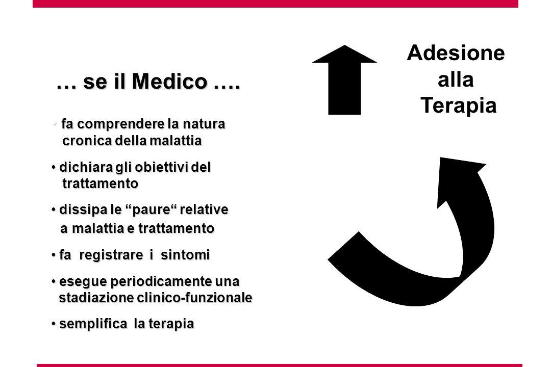 … se il Medico …. fa comprendere la natura fa comprendere la natura cronica della malattia cronica della malattia dichiara gli obiettivi del dichiara