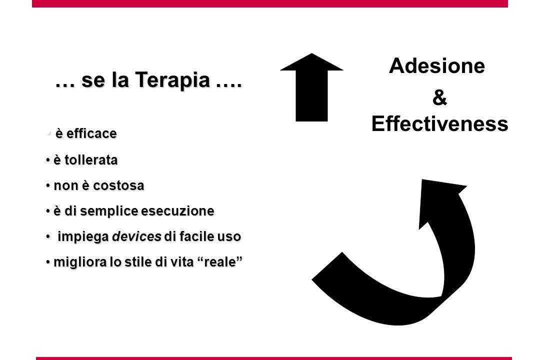 … se la Terapia …. è efficace è efficace è tollerata è tollerata non è costosa non è costosa è di semplice esecuzione è di semplice esecuzione impiega