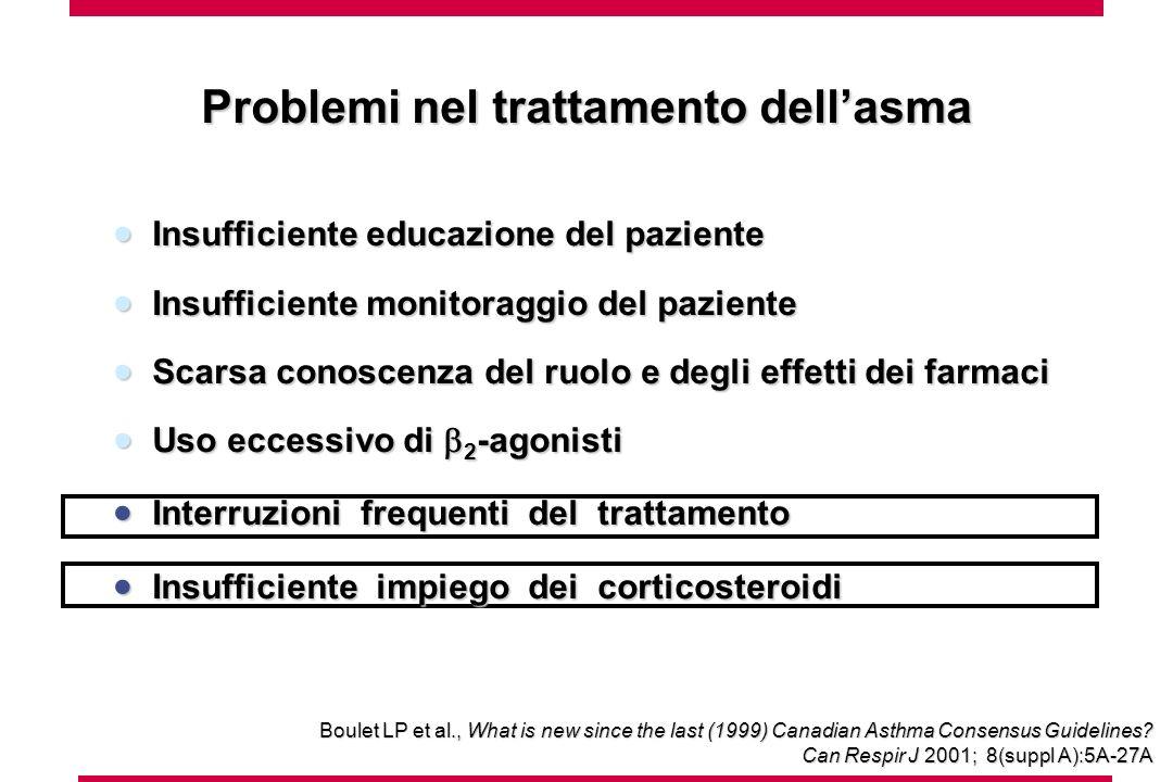 ka: La compliance alla terapia corticostiroidea è spesso scarsa: La compliance alla terapia corticostiroidea è spesso scarsa: –più di un terzo dei pazienti asmatici in Italia dichiara di non assumere tutte le terapie prescritte dal medico –la percentuale di giorni di insufficiente utilizzo dei corticosteroidi inalatori è pari al 69% La mancata adesione alla terapia è determinante per il mancato controllo della malattia Cochrane G, Chest 2000; 117:542-50 Cerveri I et al., Eur Respir J 1997; 10:2761-66 Dal Negro R.