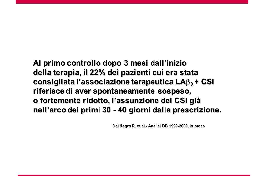 Al primo controllo dopo 3 mesi dallinizio della terapia, il 22% dei pazienti cui era stata consigliata lassociazione terapeutica LA 2 + CSI riferisce