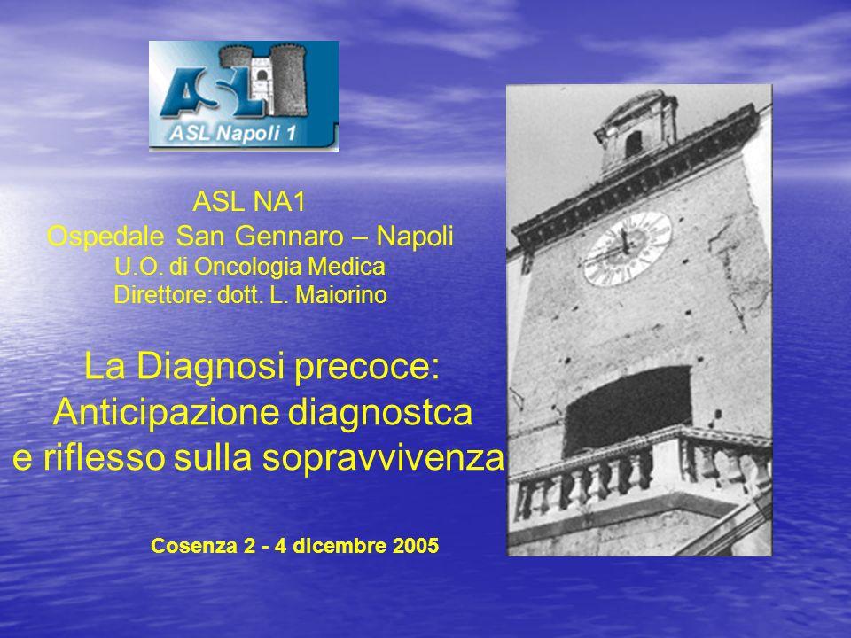 ASL NA1 Ospedale San Gennaro – Napoli U.O. di Oncologia Medica Direttore: dott. L. Maiorino La Diagnosi precoce: Anticipazione diagnostca e riflesso s