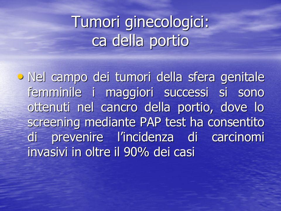 Tumori ginecologici: ca della portio Nel campo dei tumori della sfera genitale femminile i maggiori successi si sono ottenuti nel cancro della portio,