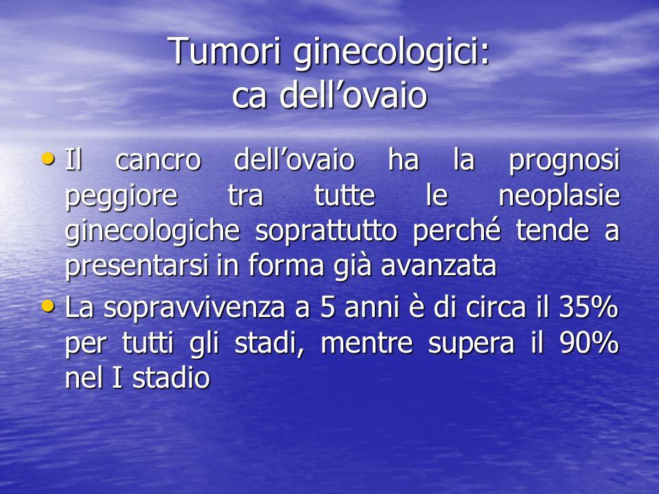 Il cancro dellovaio ha la prognosi peggiore tra tutte le neoplasie ginecologiche soprattutto perché tende a presentarsi in forma già avanzata Il cancr