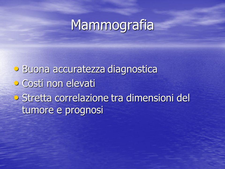 Mammografia Buona accuratezza diagnostica Buona accuratezza diagnostica Costi non elevati Costi non elevati Stretta correlazione tra dimensioni del tumore e prognosi Stretta correlazione tra dimensioni del tumore e prognosi