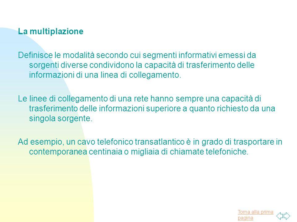 Torna alla prima pagina La multiplazione Definisce le modalità secondo cui segmenti informativi emessi da sorgenti diverse condividono la capacità di
