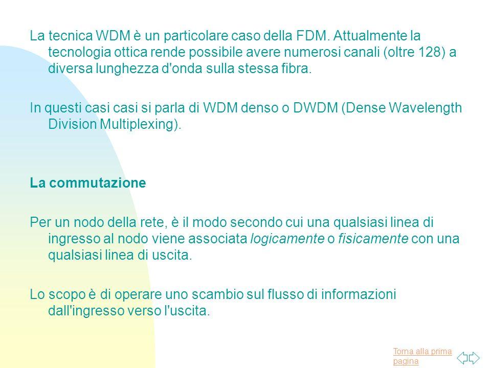 Torna alla prima pagina La tecnica WDM è un particolare caso della FDM. Attualmente la tecnologia ottica rende possibile avere numerosi canali (oltre
