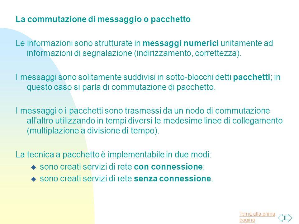 Torna alla prima pagina La commutazione di messaggio o pacchetto Le informazioni sono strutturate in messaggi numerici unitamente ad informazioni di s