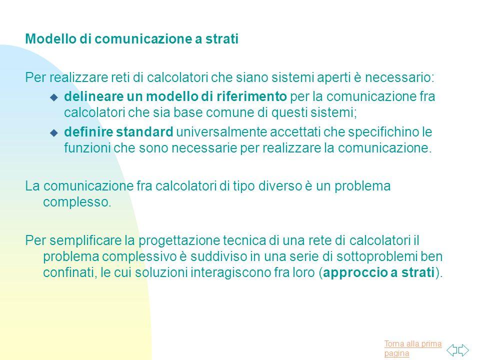 Torna alla prima pagina Modello di comunicazione a strati Per realizzare reti di calcolatori che siano sistemi aperti è necessario: u delineare un mod