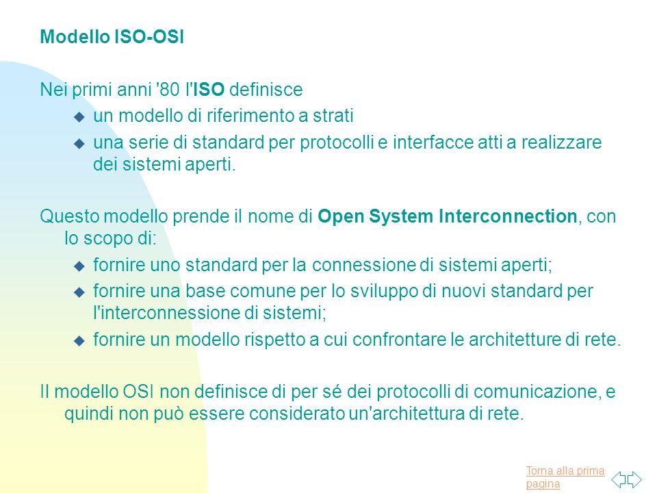 Torna alla prima pagina Modello ISO-OSI Nei primi anni '80 l'ISO definisce u un modello di riferimento a strati u una serie di standard per protocolli