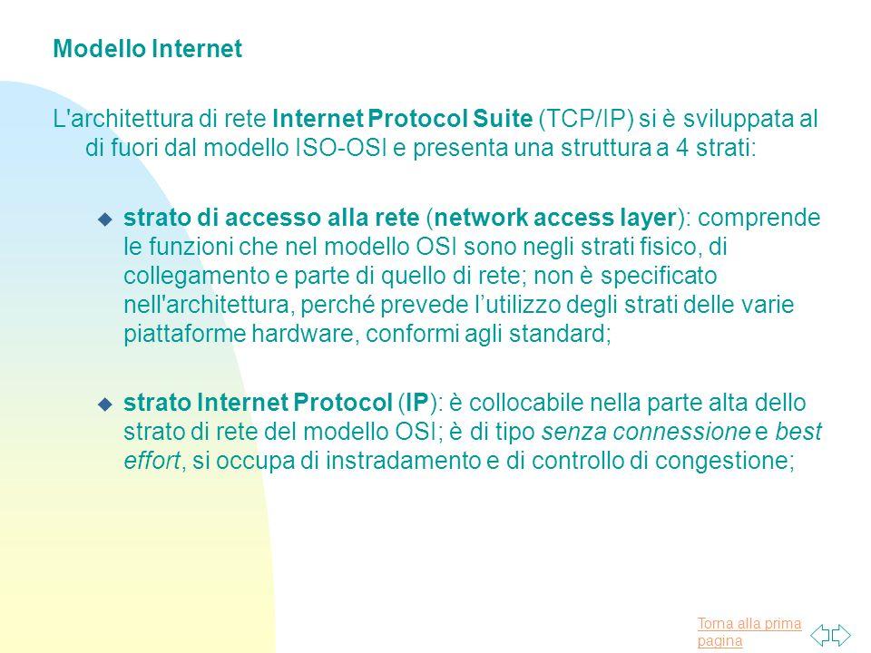 Torna alla prima pagina Modello Internet L'architettura di rete Internet Protocol Suite (TCP/IP) si è sviluppata al di fuori dal modello ISO-OSI e pre