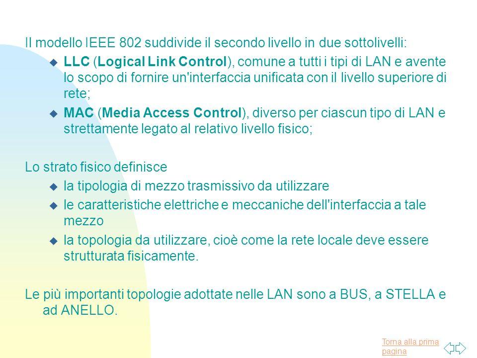 Torna alla prima pagina Il modello IEEE 802 suddivide il secondo livello in due sottolivelli: u LLC (Logical Link Control), comune a tutti i tipi di L