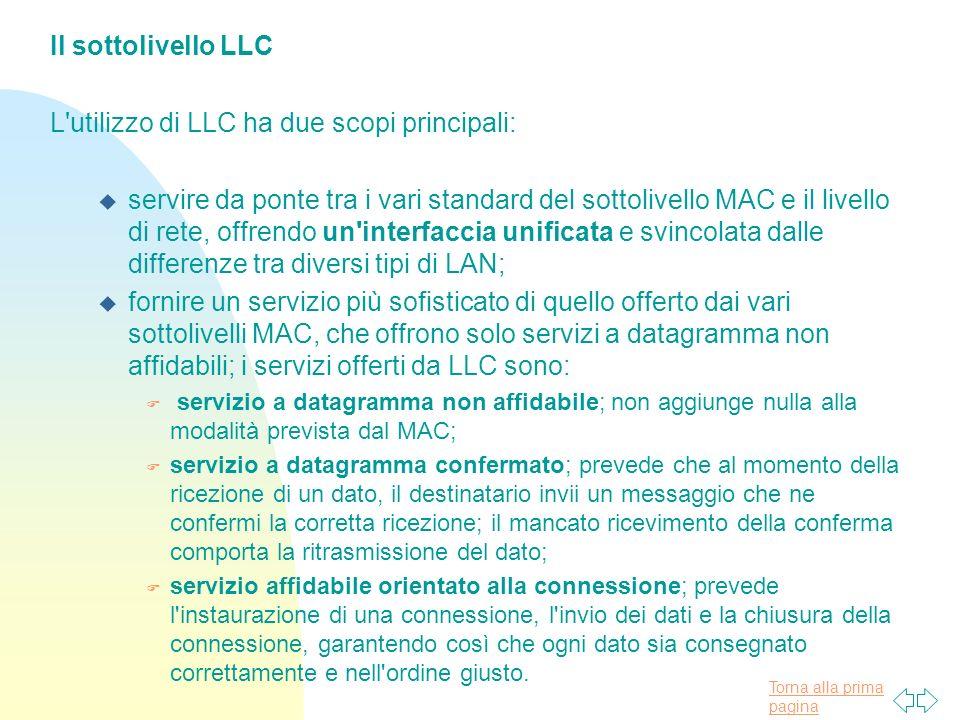 Torna alla prima pagina Il sottolivello LLC L'utilizzo di LLC ha due scopi principali: u servire da ponte tra i vari standard del sottolivello MAC e i