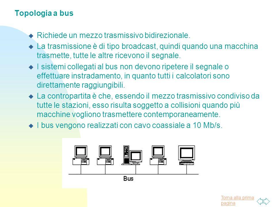 Torna alla prima pagina Topologia a bus u Richiede un mezzo trasmissivo bidirezionale. u La trasmissione è di tipo broadcast, quindi quando una macchi