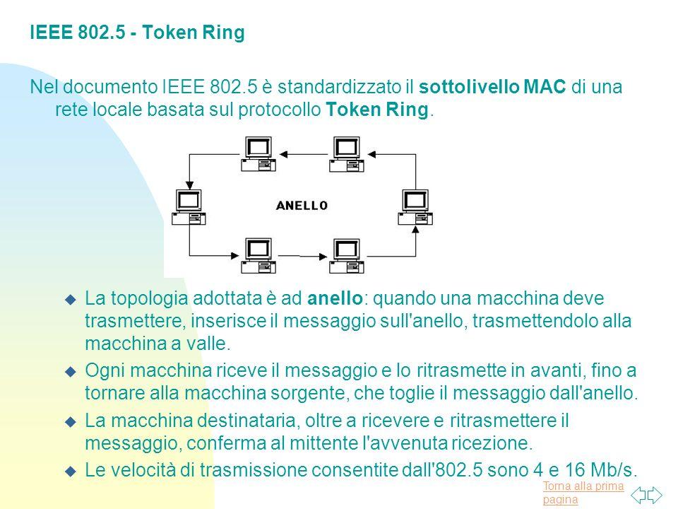 Torna alla prima pagina IEEE 802.5 - Token Ring Nel documento IEEE 802.5 è standardizzato il sottolivello MAC di una rete locale basata sul protocollo