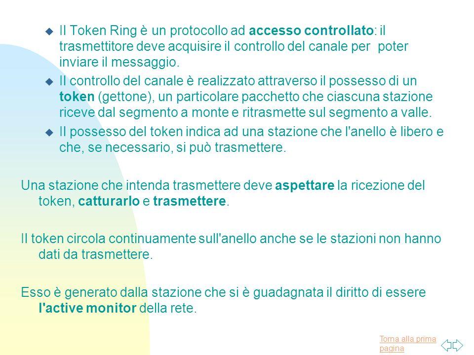 Torna alla prima pagina u Il Token Ring è un protocollo ad accesso controllato: il trasmettitore deve acquisire il controllo del canale per poter invi