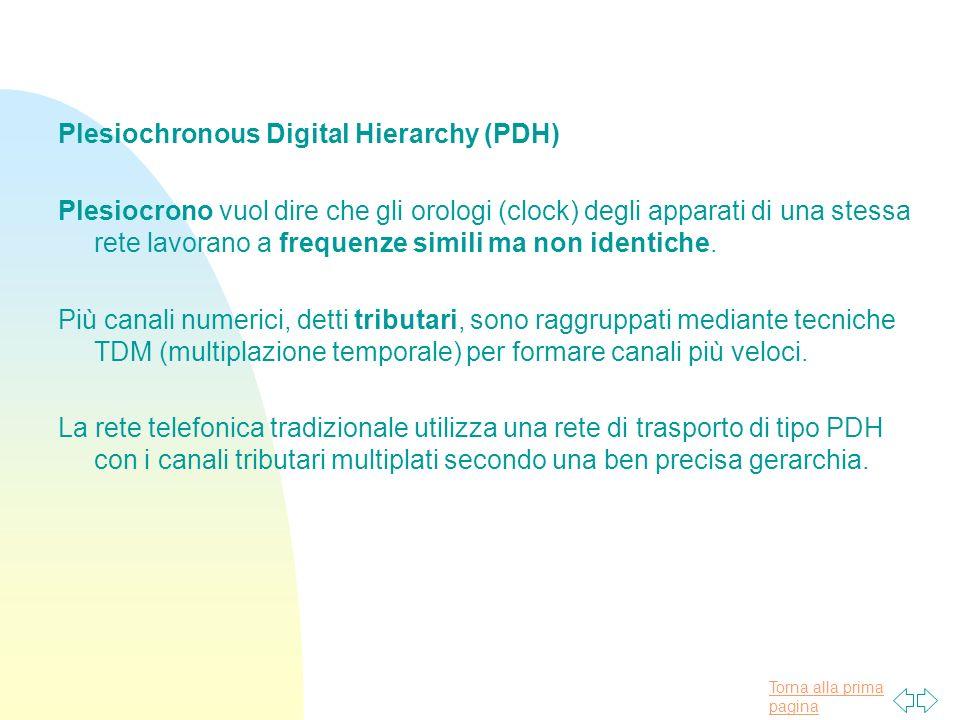 Torna alla prima pagina Plesiochronous Digital Hierarchy (PDH) Plesiocrono vuol dire che gli orologi (clock) degli apparati di una stessa rete lavorano a frequenze simili ma non identiche.