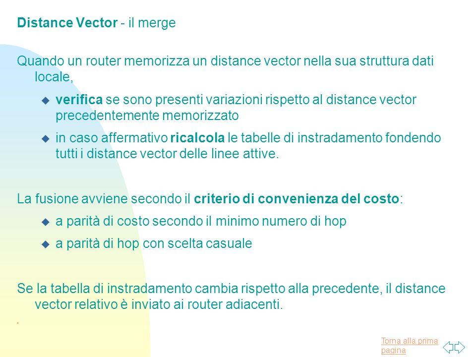 Torna alla prima pagina Distance Vector - il merge Quando un router memorizza un distance vector nella sua struttura dati locale, u verifica se sono presenti variazioni rispetto al distance vector precedentemente memorizzato u in caso affermativo ricalcola le tabelle di instradamento fondendo tutti i distance vector delle linee attive.
