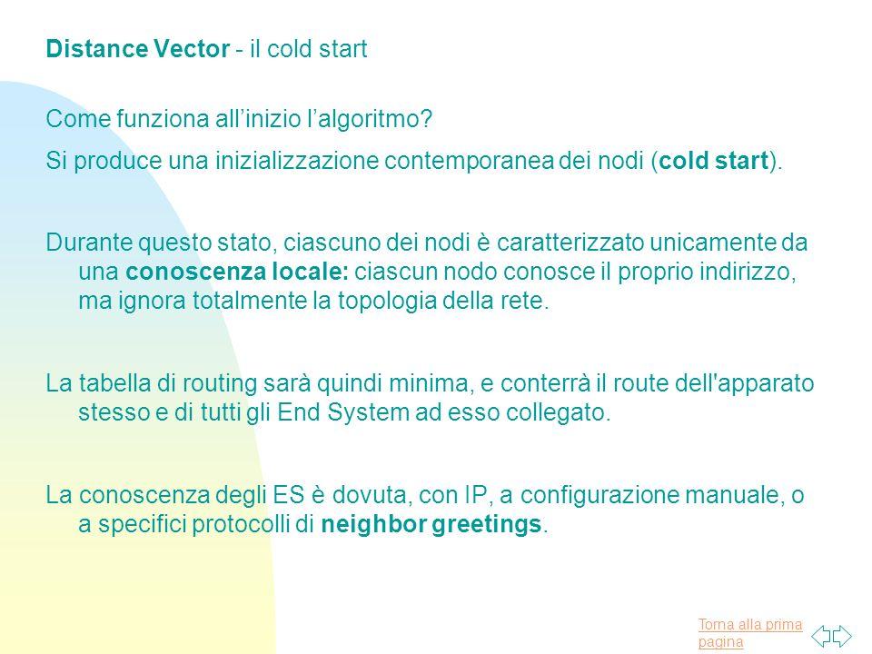 Torna alla prima pagina Distance Vector - il cold start Come funziona allinizio lalgoritmo.