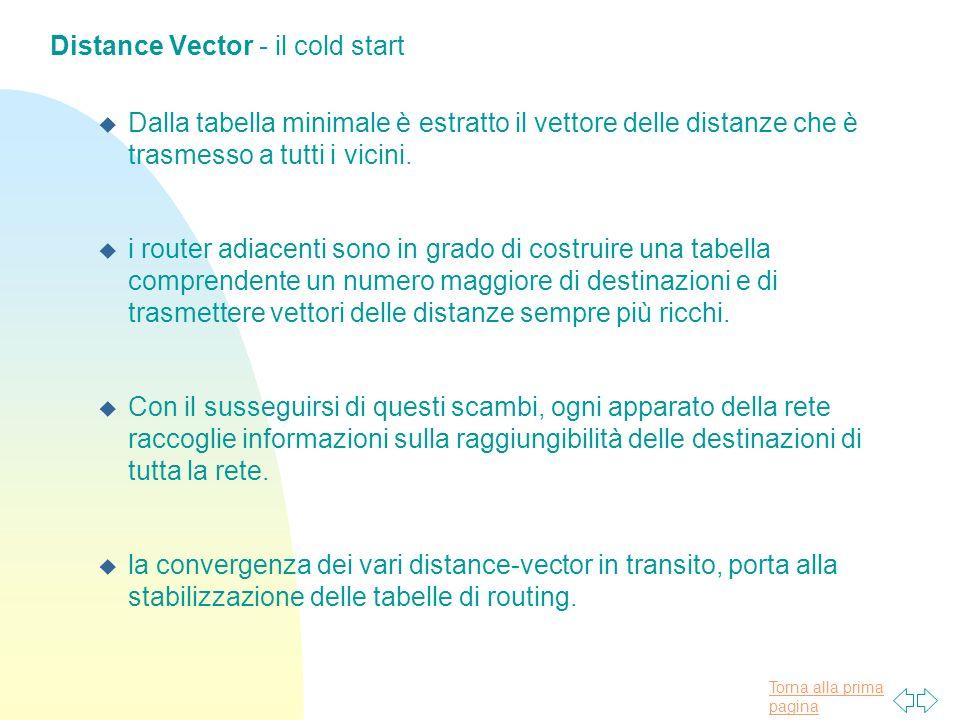 Torna alla prima pagina Distance Vector - il cold start u Dalla tabella minimale è estratto il vettore delle distanze che è trasmesso a tutti i vicini.