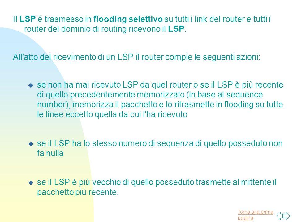 Torna alla prima pagina Il LSP è trasmesso in flooding selettivo su tutti i link del router e tutti i router del dominio di routing ricevono il LSP.