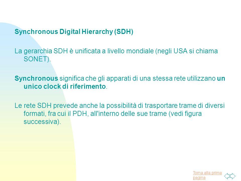 Torna alla prima pagina Synchronous Digital Hierarchy (SDH) La gerarchia SDH è unificata a livello mondiale (negli USA si chiama SONET).