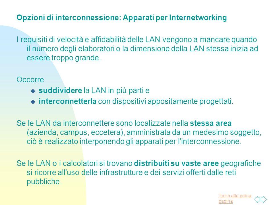 Torna alla prima pagina Opzioni di interconnessione: Apparati per Internetworking I requisiti di velocità e affidabilità delle LAN vengono a mancare quando il numero degli elaboratori o la dimensione della LAN stessa inizia ad essere troppo grande.