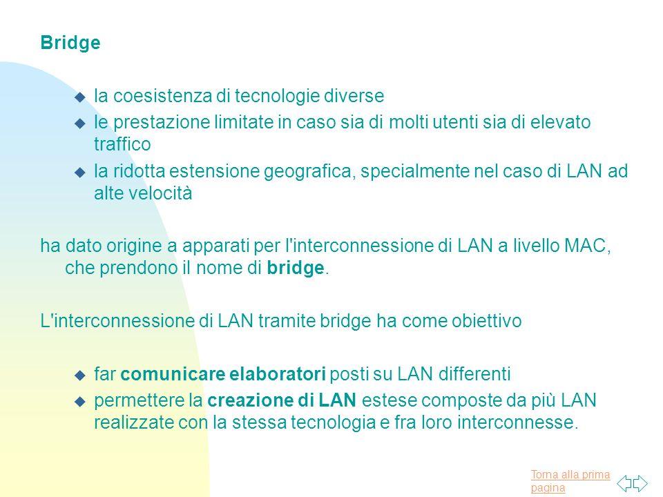 Torna alla prima pagina Bridge u la coesistenza di tecnologie diverse u le prestazione limitate in caso sia di molti utenti sia di elevato traffico u la ridotta estensione geografica, specialmente nel caso di LAN ad alte velocità ha dato origine a apparati per l interconnessione di LAN a livello MAC, che prendono il nome di bridge.