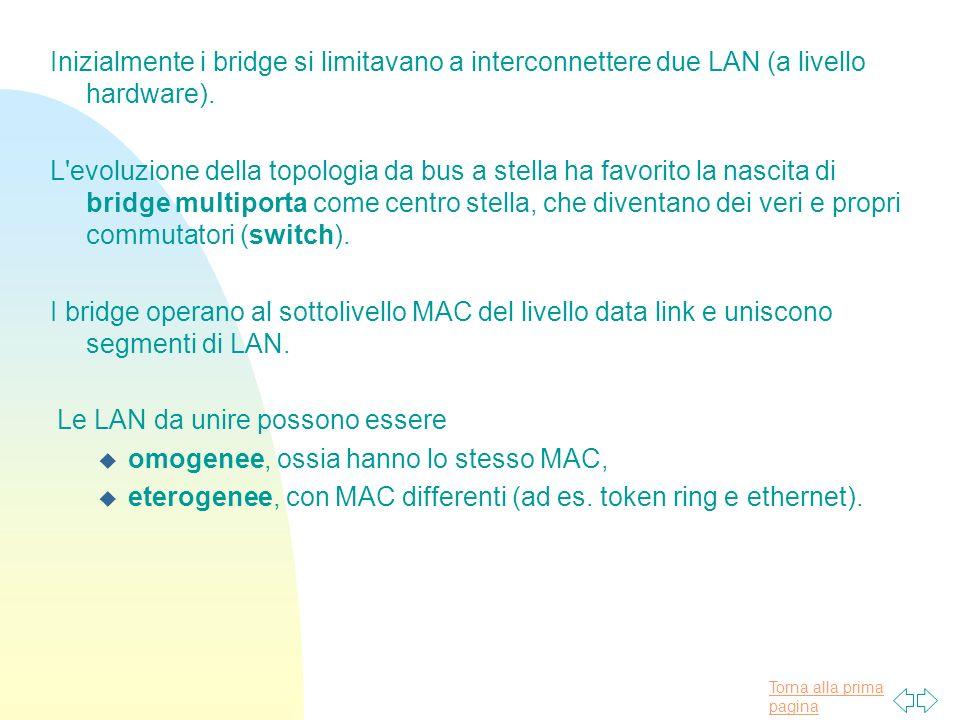 Torna alla prima pagina Inizialmente i bridge si limitavano a interconnettere due LAN (a livello hardware).