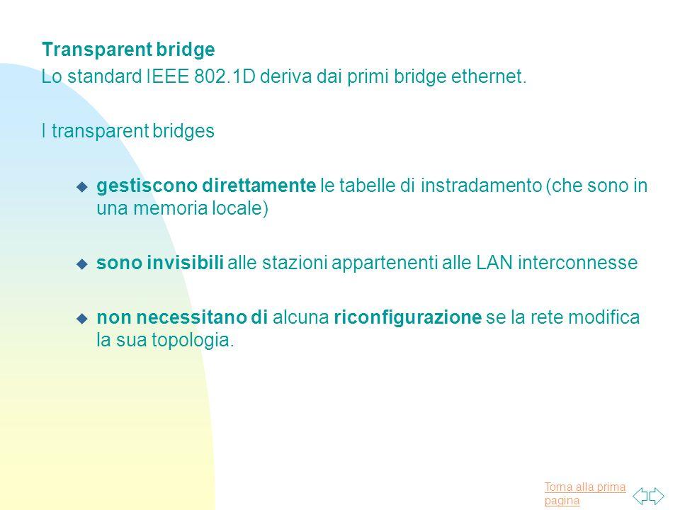 Torna alla prima pagina Transparent bridge Lo standard IEEE 802.1D deriva dai primi bridge ethernet.