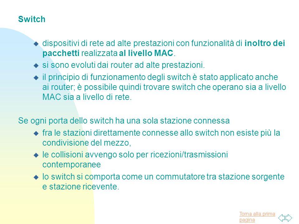 Torna alla prima pagina Switch u dispositivi di rete ad alte prestazioni con funzionalità di inoltro dei pacchetti realizzata al livello MAC.