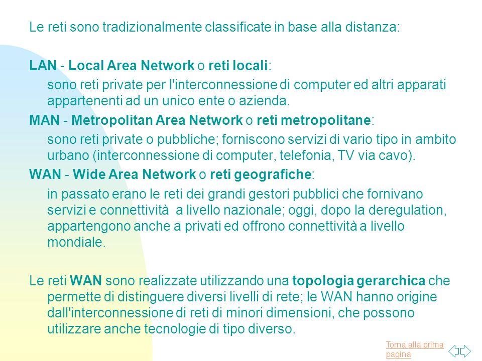 Torna alla prima pagina Le reti sono tradizionalmente classificate in base alla distanza: LAN - Local Area Network o reti locali: sono reti private per l interconnessione di computer ed altri apparati appartenenti ad un unico ente o azienda.