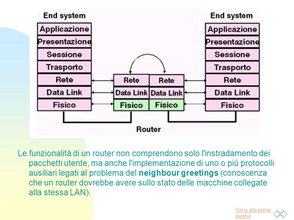 Torna alla prima pagina Le funzionalità di un router non comprendono solo l instradamento dei pacchetti utente, ma anche l implementazione di uno o più protocolli ausiliari legati al problema del neighbour greetings (conoscenza che un router dovrebbe avere sullo stato delle macchine collegate alla stessa LAN).