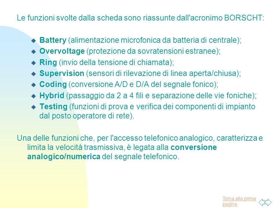 Torna alla prima pagina Le funzioni svolte dalla scheda sono riassunte dall acronimo BORSCHT: u Battery (alimentazione microfonica da batteria di centrale); u Overvoltage (protezione da sovratensioni estranee); u Ring (invio della tensione di chiamata); u Supervision (sensori di rilevazione di linea aperta/chiusa); u Coding (conversione A/D e D/A del segnale fonico); u Hybrid (passaggio da 2 a 4 fili e separazione delle vie foniche); u Testing (funzioni di prova e verifica dei componenti di impianto dal posto operatore di rete).