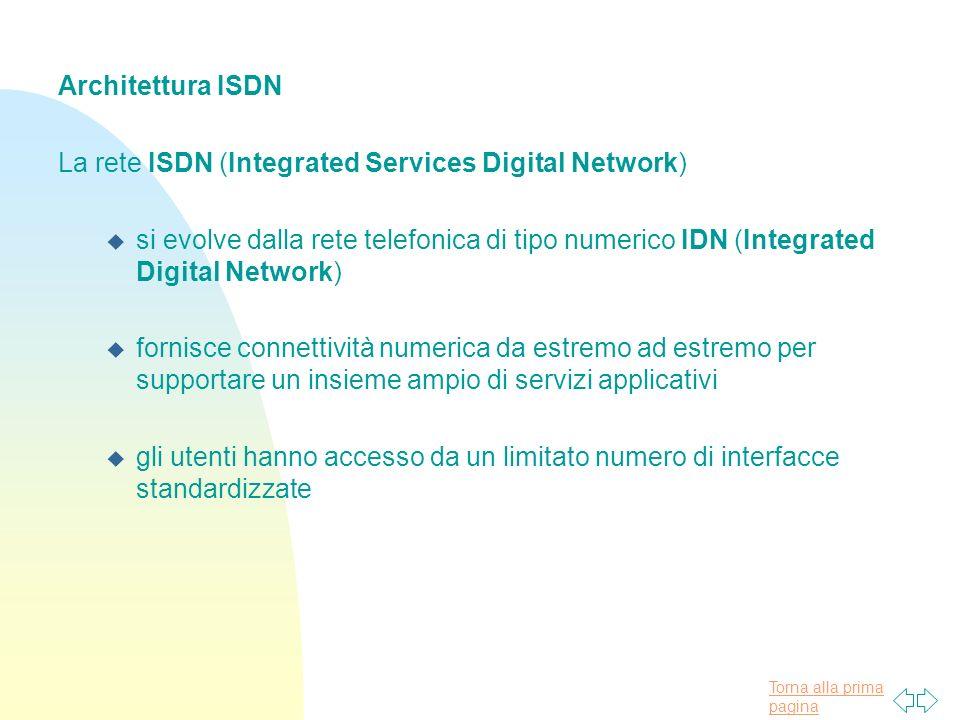 Torna alla prima pagina Architettura ISDN La rete ISDN (Integrated Services Digital Network) u si evolve dalla rete telefonica di tipo numerico IDN (Integrated Digital Network) u fornisce connettività numerica da estremo ad estremo per supportare un insieme ampio di servizi applicativi u gli utenti hanno accesso da un limitato numero di interfacce standardizzate