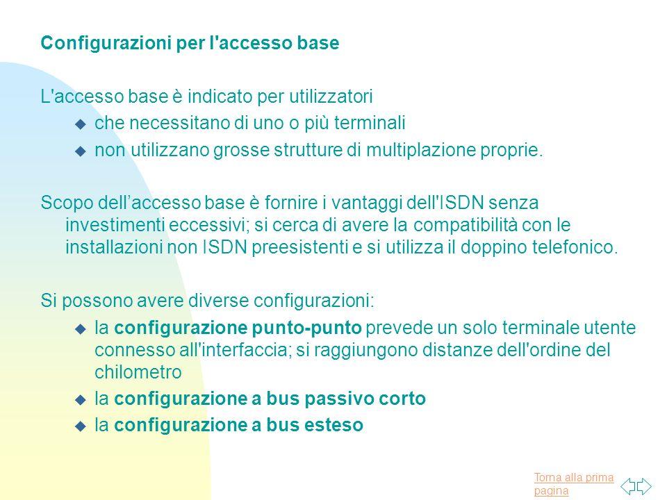 Torna alla prima pagina Configurazioni per l accesso base L accesso base è indicato per utilizzatori u che necessitano di uno o più terminali u non utilizzano grosse strutture di multiplazione proprie.