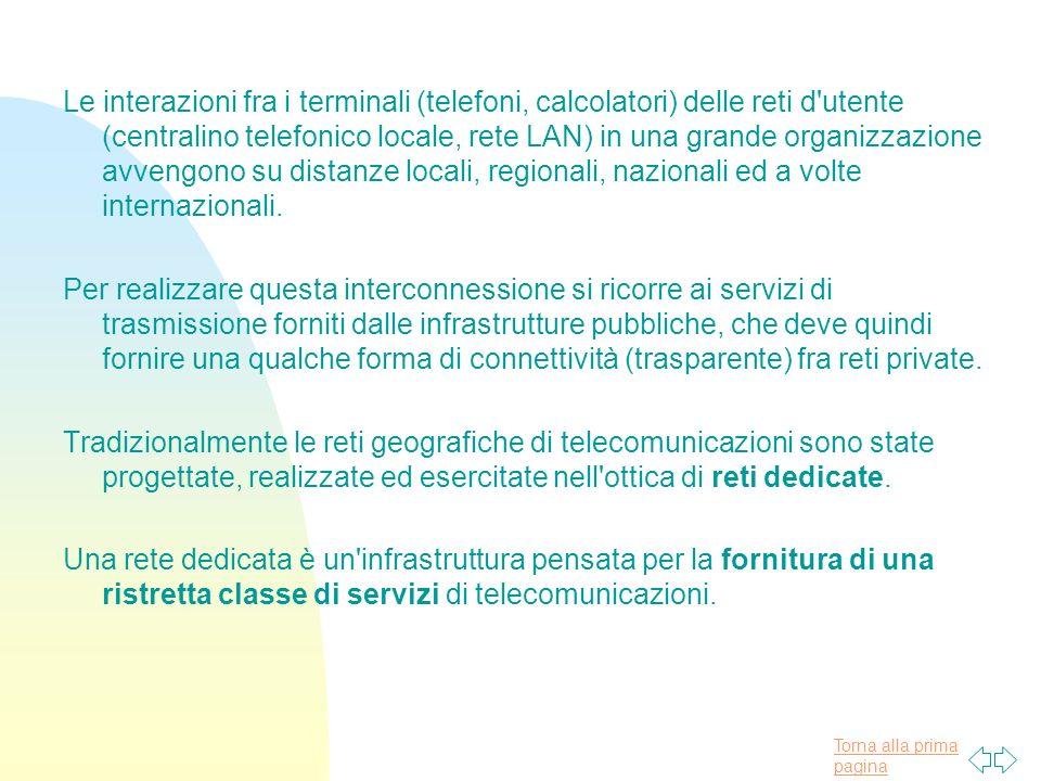 Torna alla prima pagina Le interazioni fra i terminali (telefoni, calcolatori) delle reti d utente (centralino telefonico locale, rete LAN) in una grande organizzazione avvengono su distanze locali, regionali, nazionali ed a volte internazionali.
