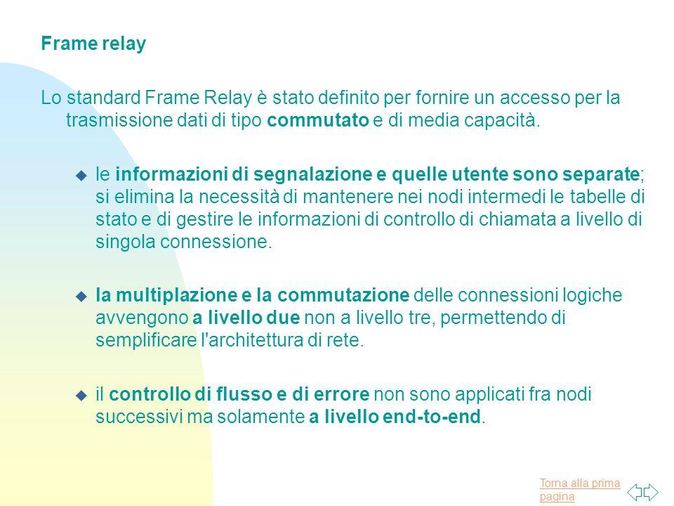 Torna alla prima pagina Frame relay Lo standard Frame Relay è stato definito per fornire un accesso per la trasmissione dati di tipo commutato e di media capacità.