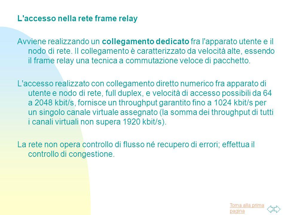 Torna alla prima pagina L accesso nella rete frame relay Avviene realizzando un collegamento dedicato fra l apparato utente e il nodo di rete.